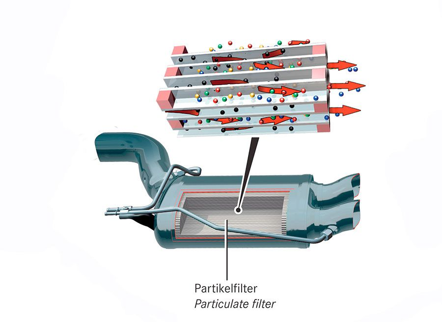 catalizadores-brain-filtros-antiparticulas-11