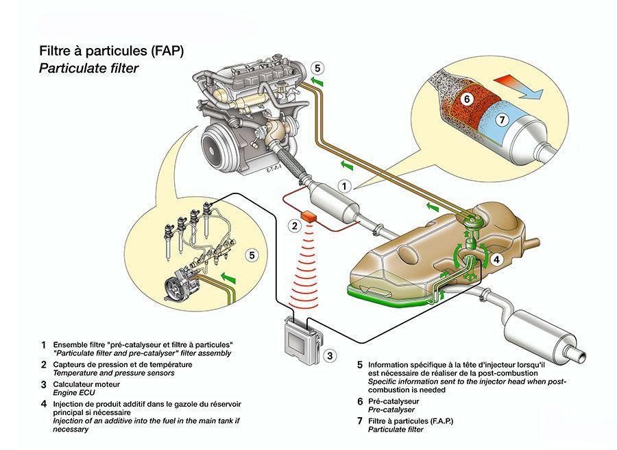 catalizadores-brain-filtros-antiparticulas-33